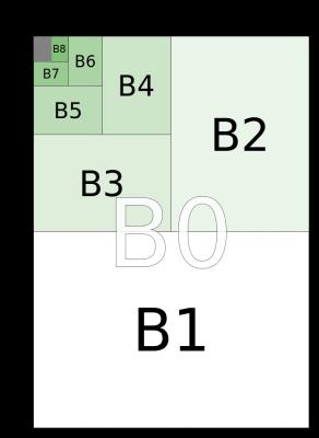 B formati papira po ISO standardu